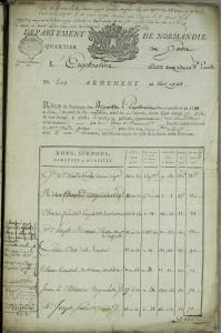 Rôle de désarmement de l'Euphrosine en 1792 - 6P6_20 - vue 747